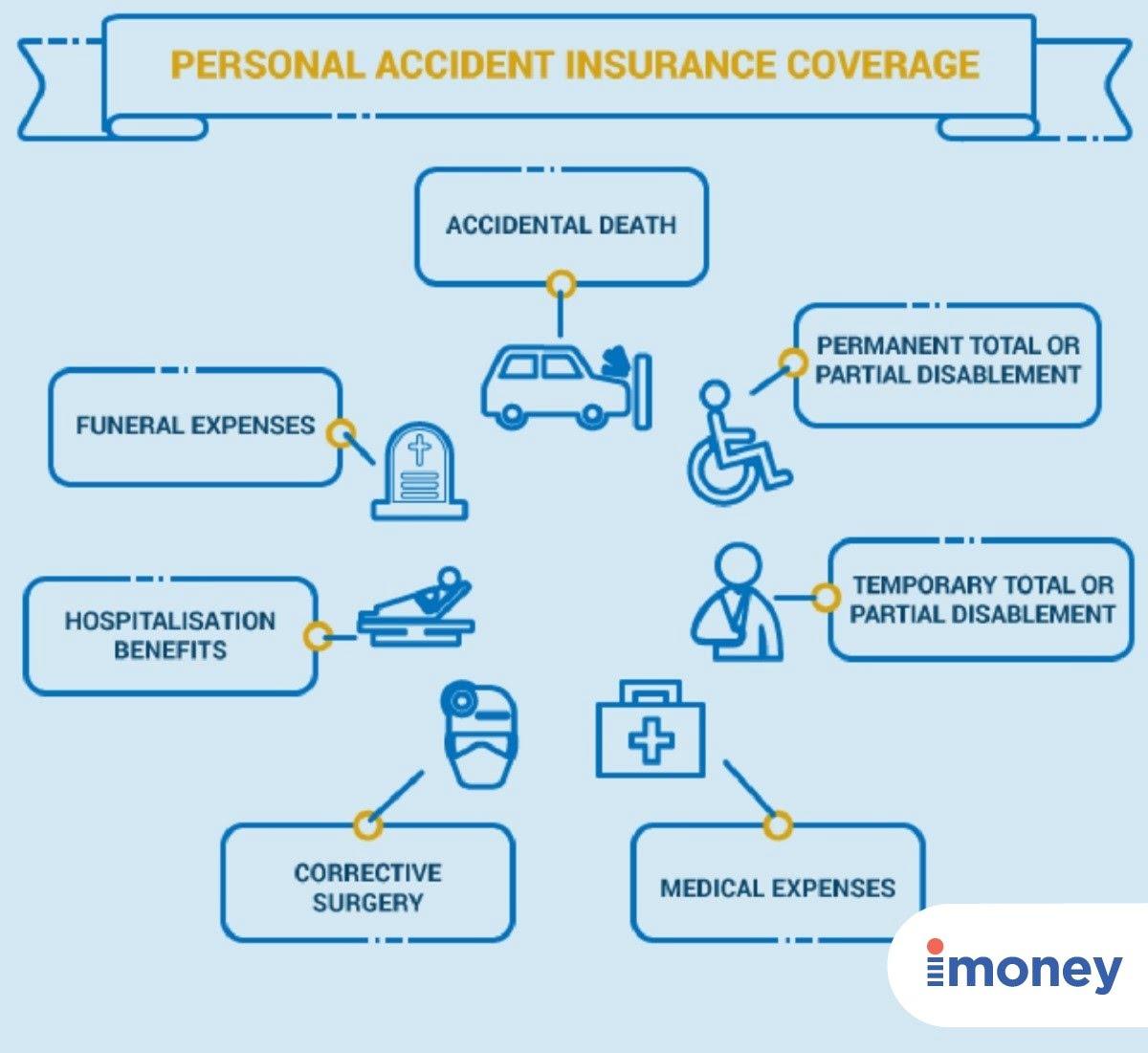 PA insurance coverage