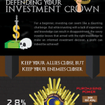 Game Of Thrones: Defending Your Investment Crown