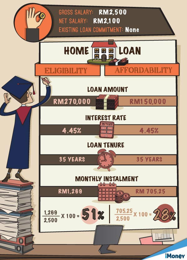 #1_[Infographic]understanding-true-affordability