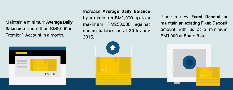 maybank-content-graphic_2 (1)