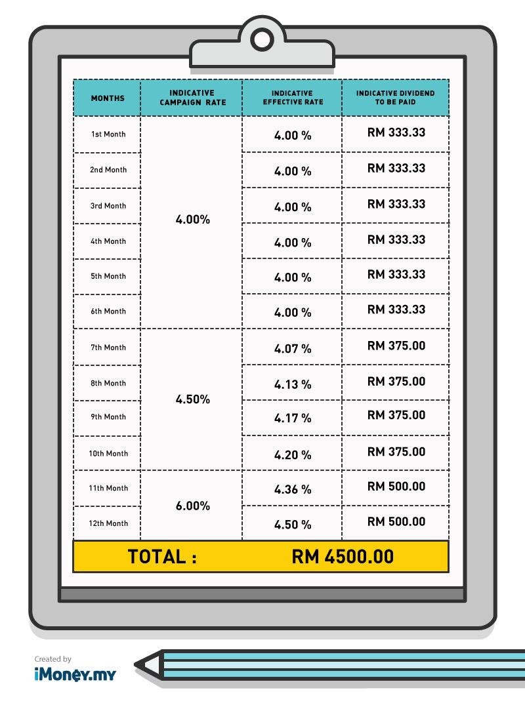 Table-Inflation-Season03b