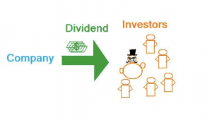 Dividends Can Vary Depending On How Well A Business Performs Company Generally Starts To Pay Out Its Shareholders When The Companys Growth