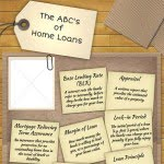 ABCs-of-Home-Loans-infographic