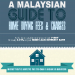 Home Fees & Charges Guide