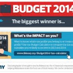 Budget 2014 – And The Biggest Winner Is… [Infographic]