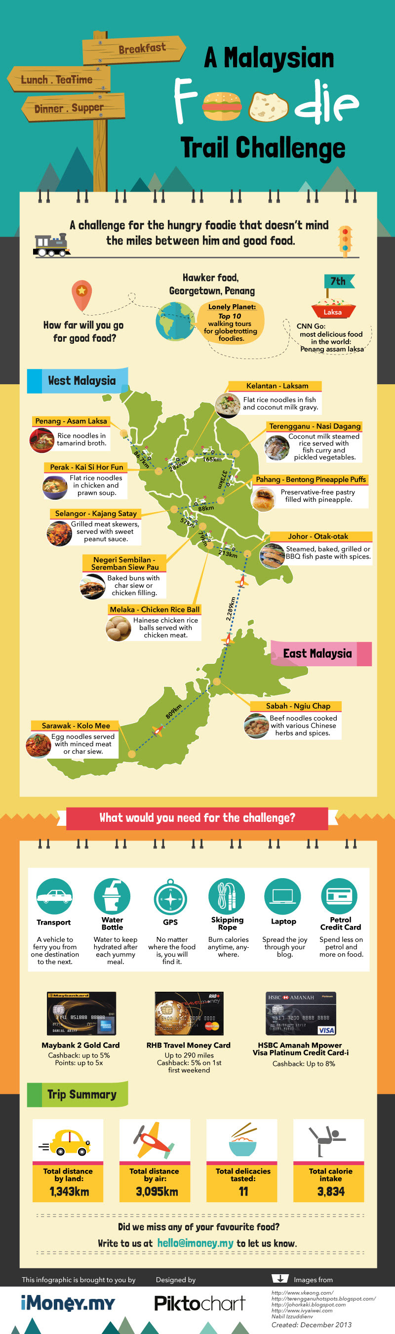 malaysian-food-trail