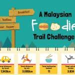 Malaysian-Food-Trail
