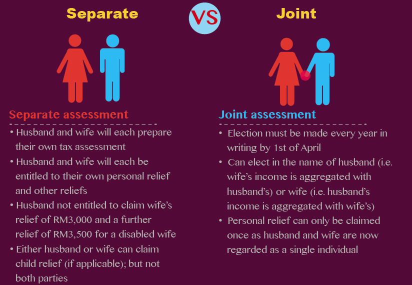 Seperate vs Joint 2
