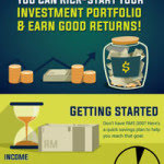 Can I Invest With Just RM1,000? [Infographic]