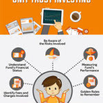 Getting Started In Unit Trust Investing [Infographic]