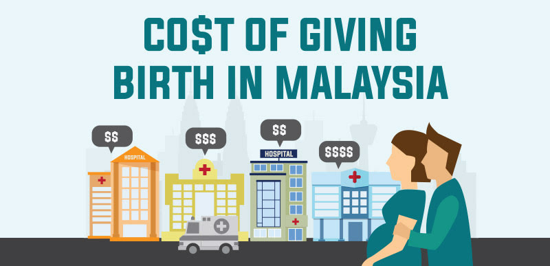 How Much Does It Cost To Give Birth In Malaysia?