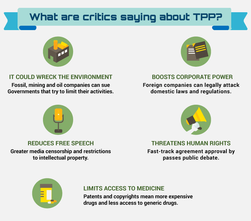 The Trans Pacific Partnership Agreement Tppa What It Means For