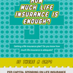 How Much Life Insurance Is Enough? [Infographic]