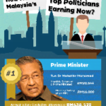 How Much Do Top Politicians In Malaysia Earn?
