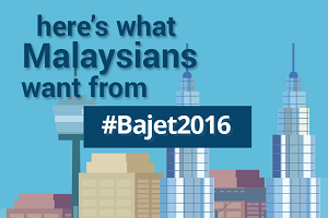 Budget 2016 Survey: Malaysians Buckle Under The Rising Cost Of Living