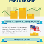 Is The Trans-Pacific Partnership Agreement (TPPA) Good For Malaysia?