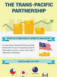 Is The Trans Pacific Partnership Agreement Tppa Good For Malaysia Imoney