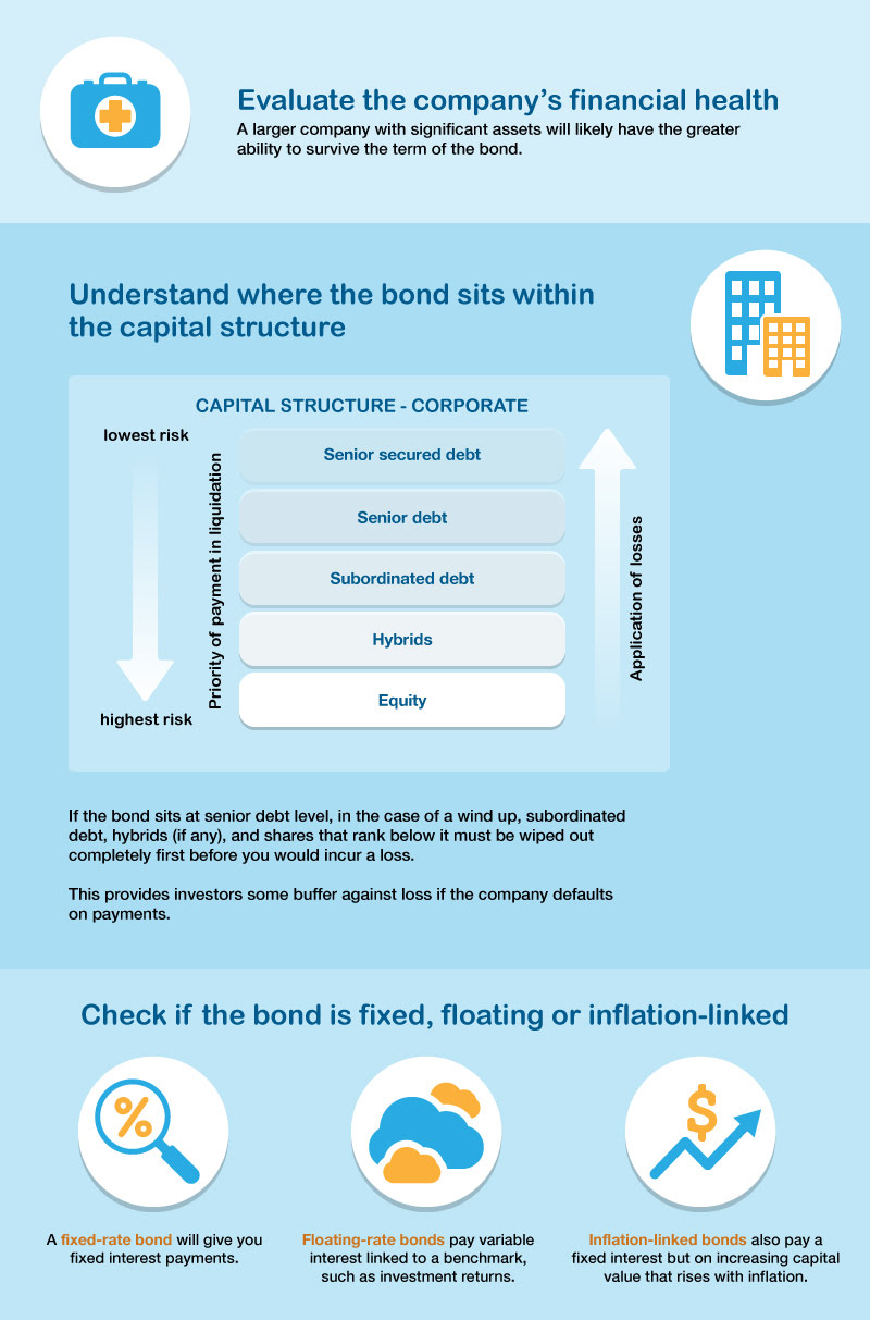 How-to-Invest-in-Bonds-05 (1)
