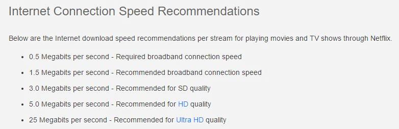 netflix internet recommendation