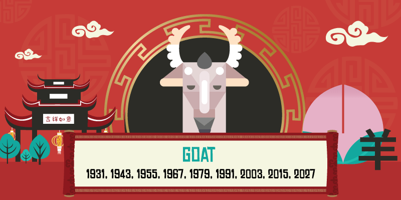 Chinese Horoscope Goat