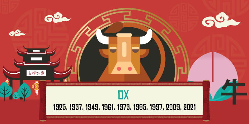 Chinese Horoscope OX