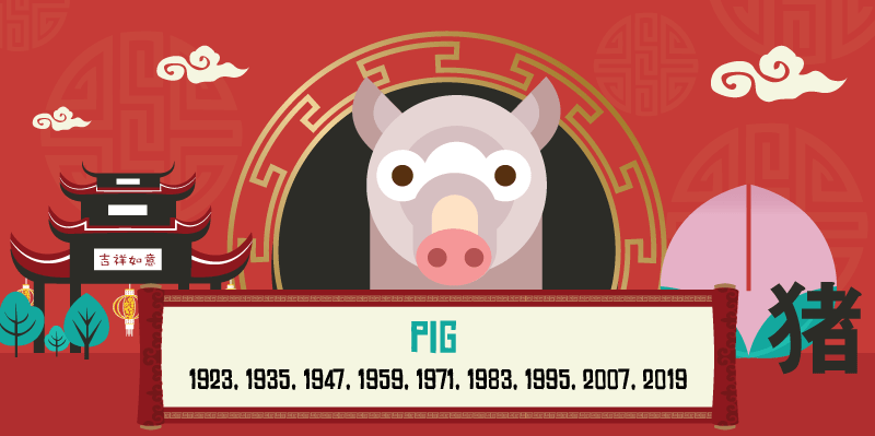 Chinese Horoscope Pig