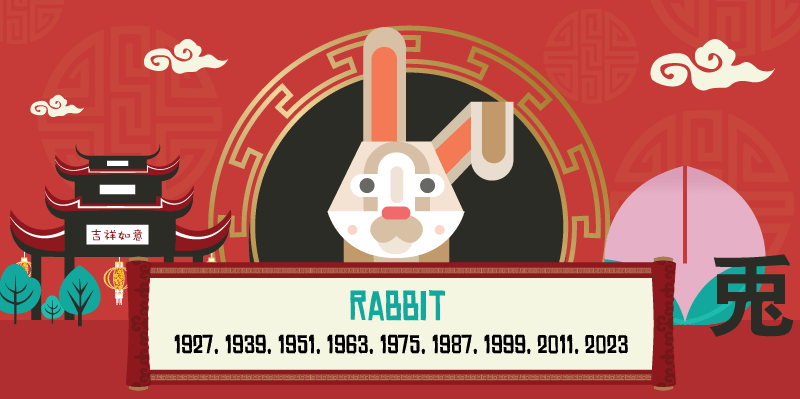 Chinese Horoscope Rabbit