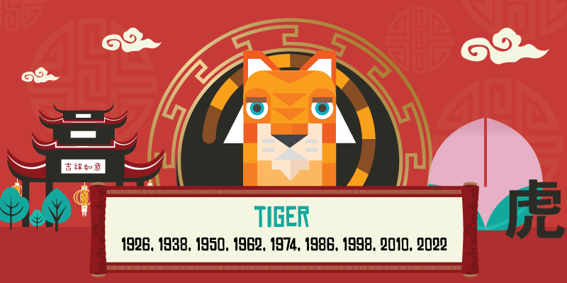 Chinese Horoscope Tiger