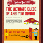 2016: The Ultimate Guide Of Ang Pow Giving [Infographic]