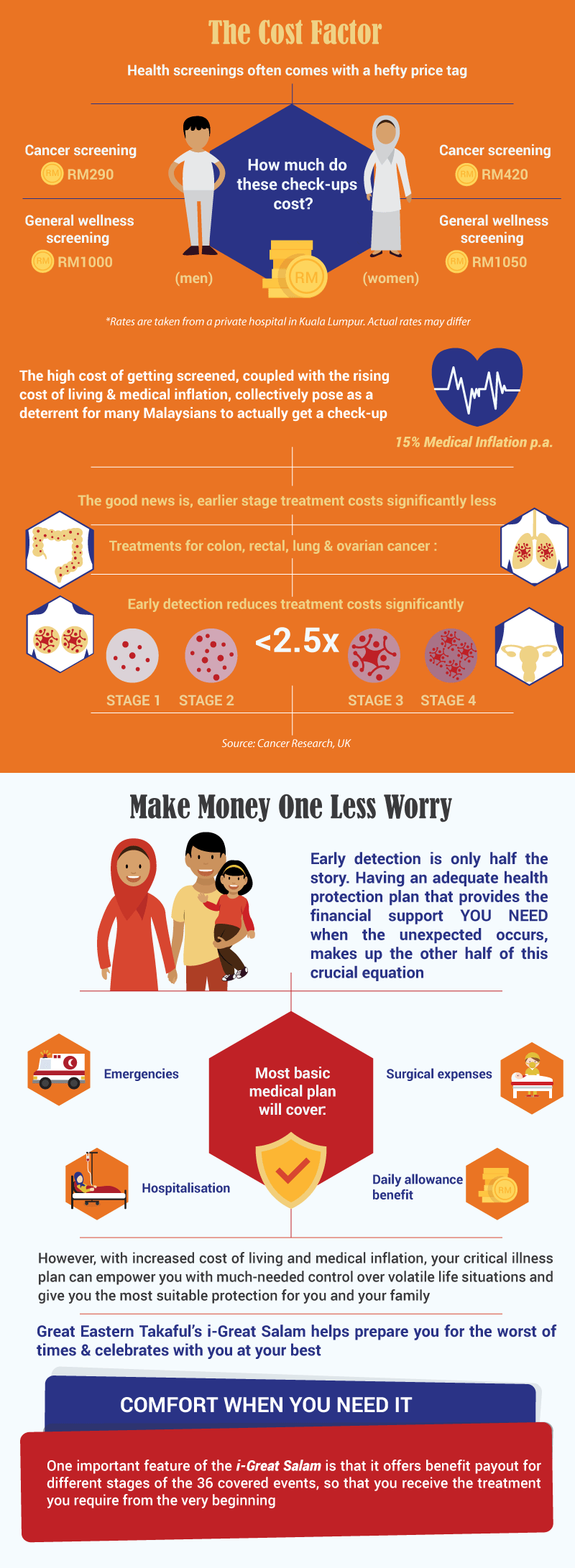#3_[Infographic]--Saving-Lives-and-Reducing-Financial-Burden-with-Early-Preparation