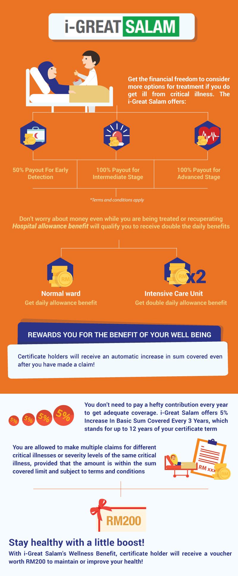 islamic medical insurance