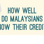 malaysia credit