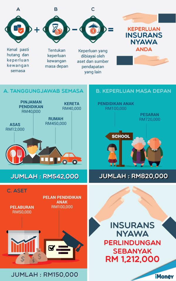 insurans nyawa