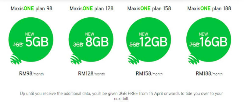 New Maxis One offers