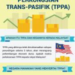 Adakah Perjanjian Perkongsian Trans-Pasifik (TPPA) Bermanfaat Kepada Malaysia?