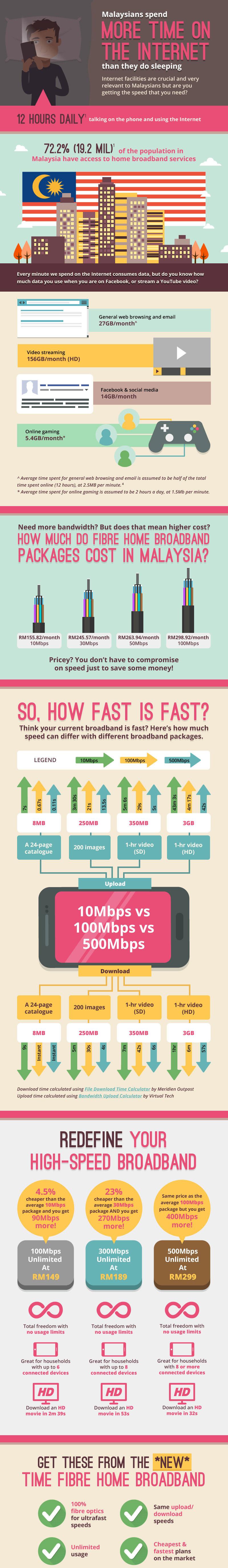 home fibre broadband