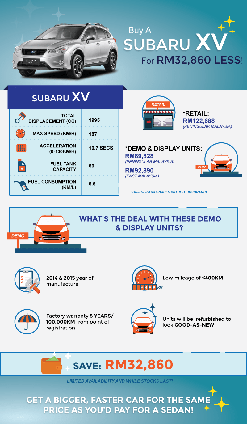 [Content-graphics]-Buy-A-Subaru-XV-For-RM31,800-LESS!