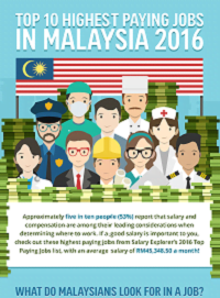 Top 10 Jobs In Malaysia That Pay The Highest Salary In 2016