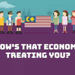 Survey Reveals Poor Money Management Habits Among Young Malaysians