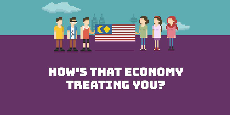 Survey Reveals Poor Money Management Habits Among Young Malaysians