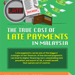 Avoid Paying Dearly For Late Payments In Malaysia