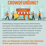 How Does Equity Crowdfunding Work In Malaysia?