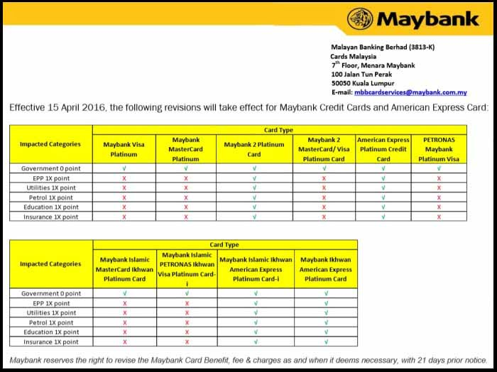Maybank 2 Cards Allow 5 Cashback For All Weekend
