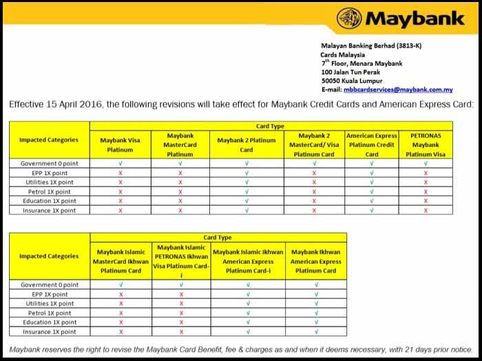 maybank 2 cards
