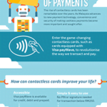 The Future Of Payment: Contactless Payment Cards