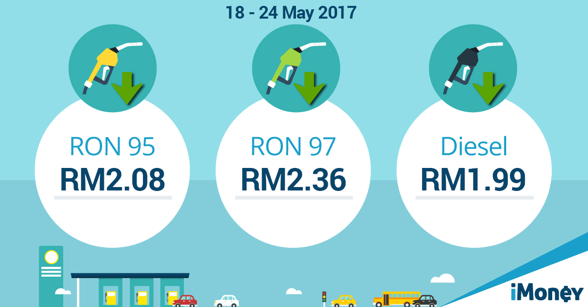 May 2017: Latest Petrol Prices In Malaysia [Updated]