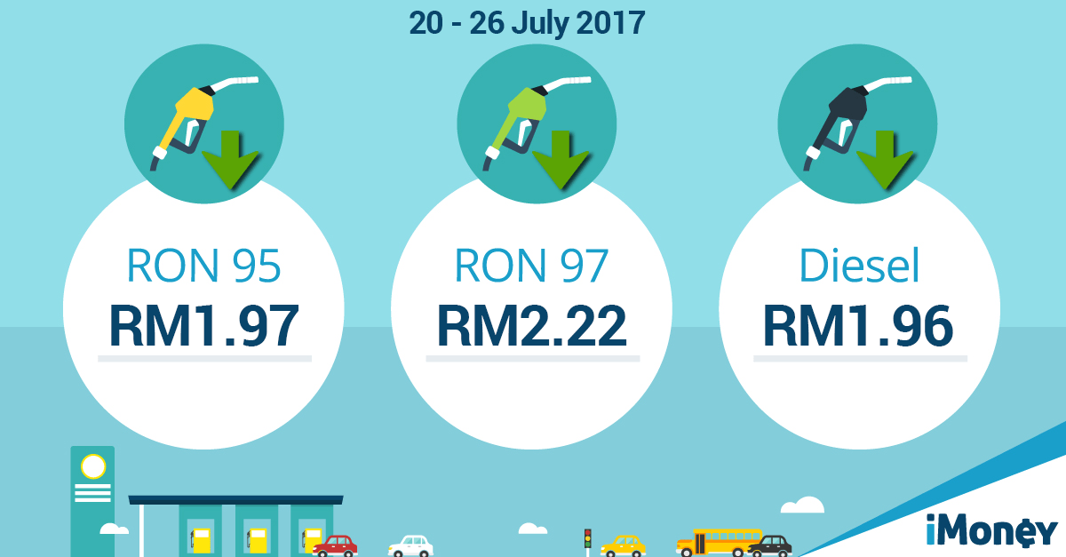 July 2017: Latest Petrol Prices In Malaysia [Updated]