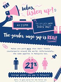 Gender Wage Gap malaysia