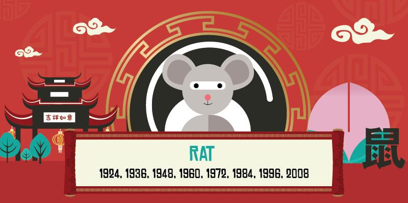 2019 Chinese Zodiac Forecast