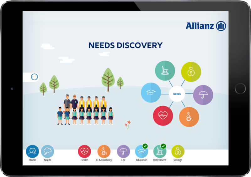 Allianz Needs Discovery